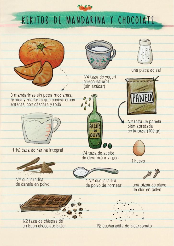 Kekitos de mandarina y chocolate de La Revolución
